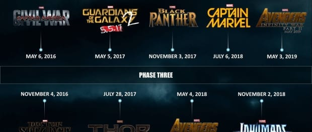 Top 5 Marvel Cinematic Universe Films