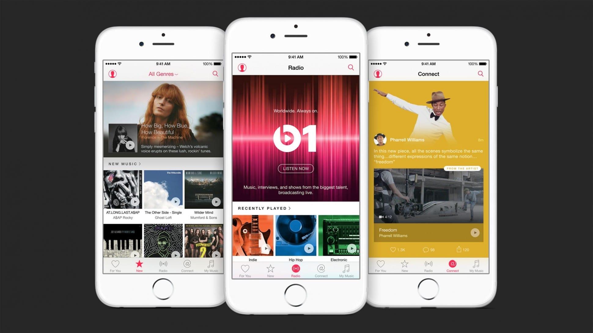Apple Music: The Lowdown